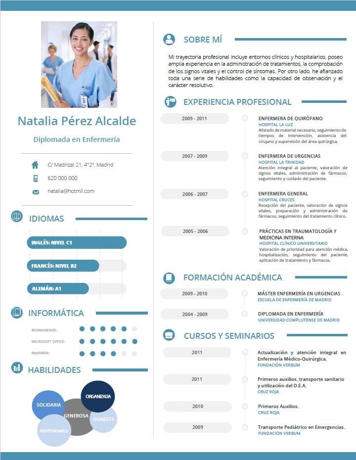 El Curriculum Perfecto Para Enfermeros 2019